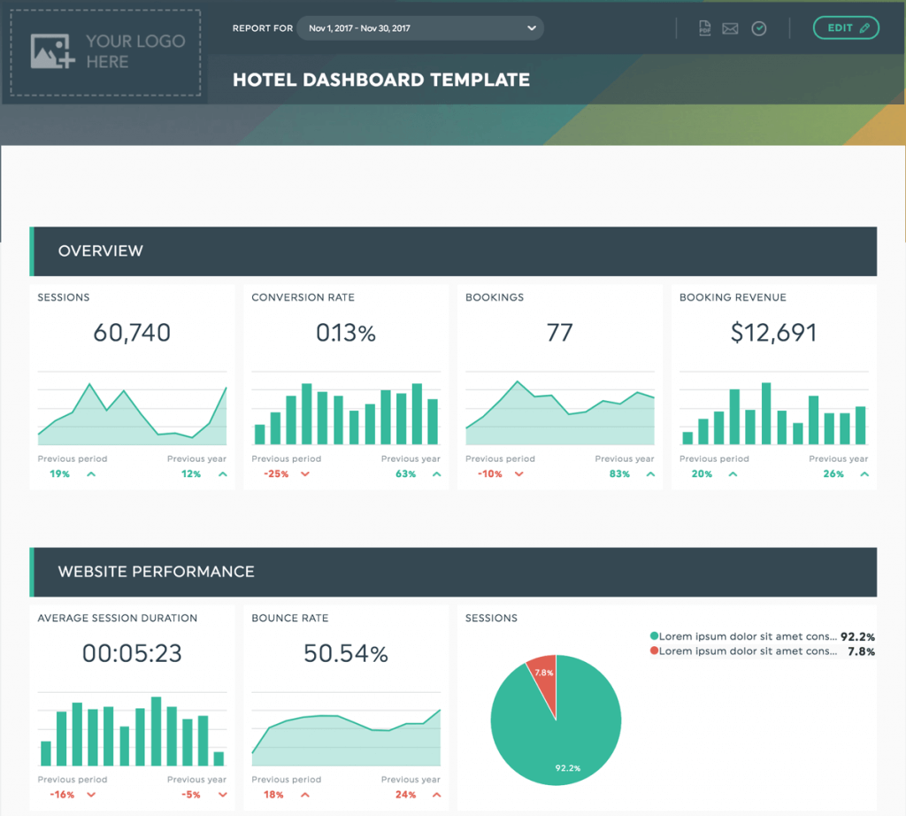 hotel dashboard template