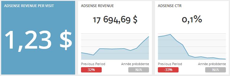 dashboard-google-adsense-kpi-metrics-1