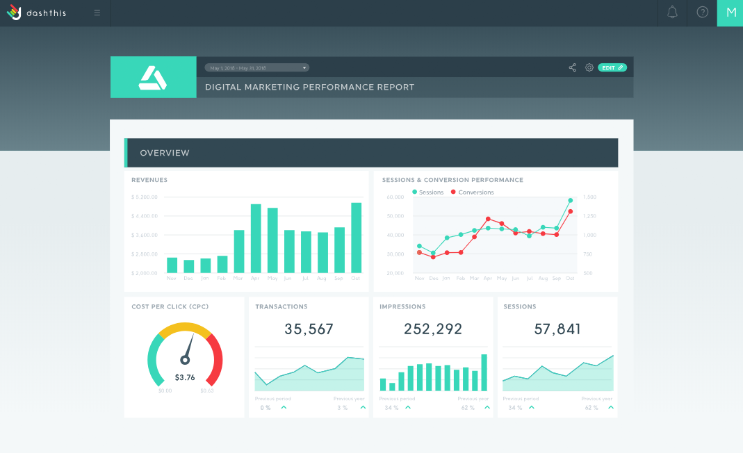 marchex-call-tracking-dashboard-templates