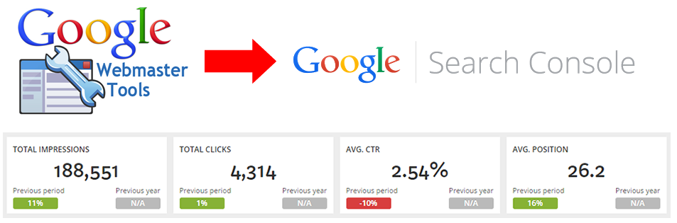 google-search-console-search-analytics-api-dashboards