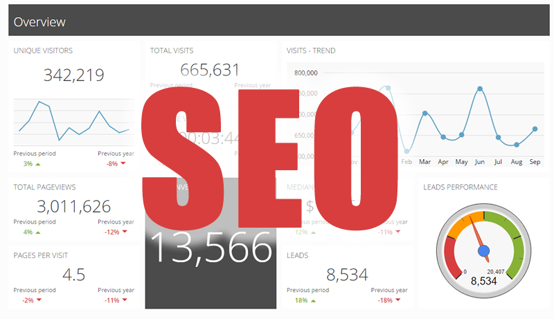 perfect-seo-report