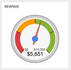 Dashboard-report-gauge-chart-web-analytics