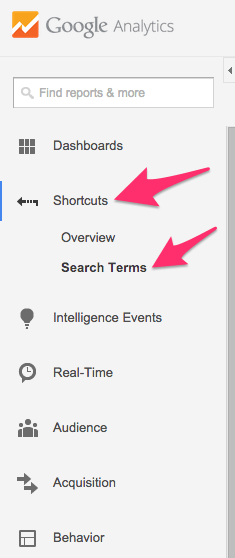 Added shortcuts in Google Analytics