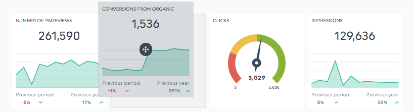 awesome internet marketing dashboards
