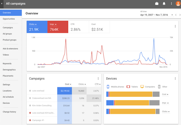 Landing Page New Adwords interface