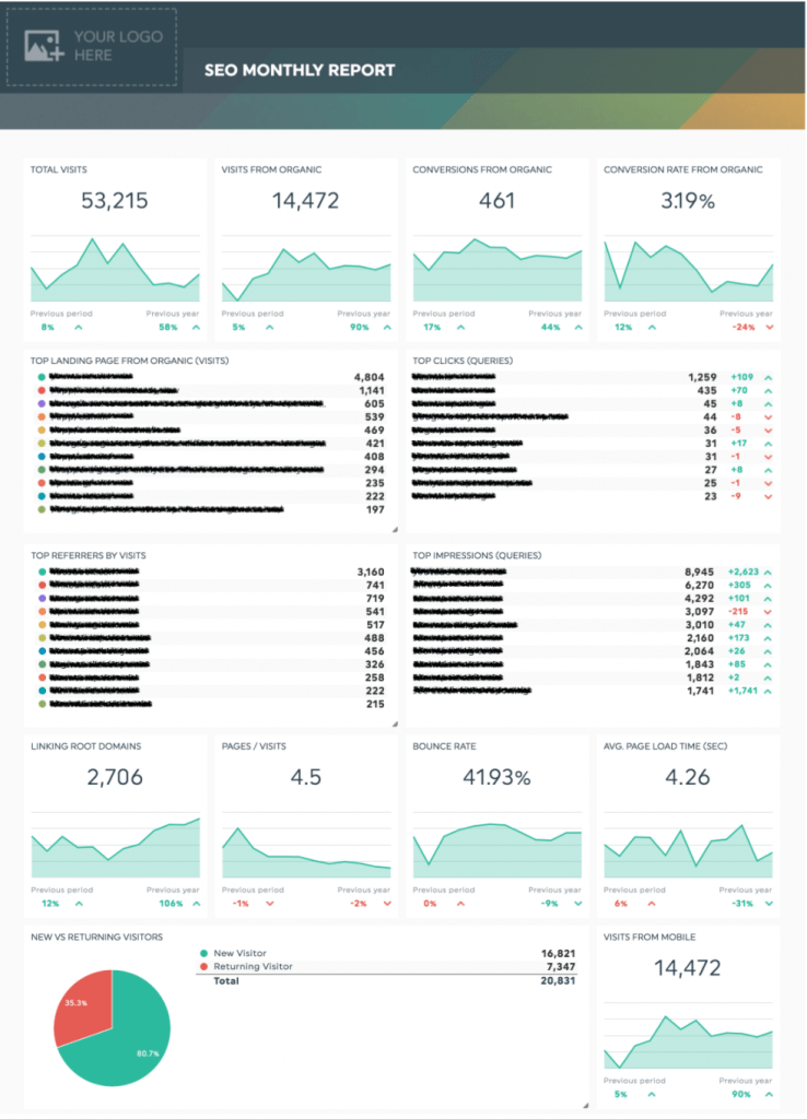 SEO Monthly Report
