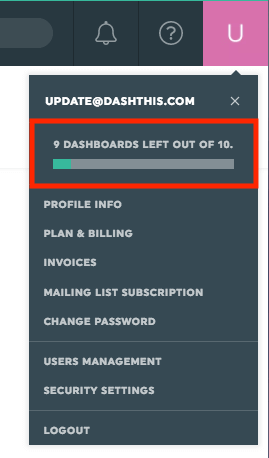 dashboard pricing management