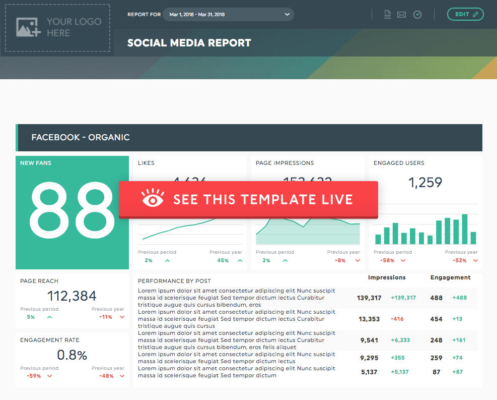 How to write a social media report | DashThis