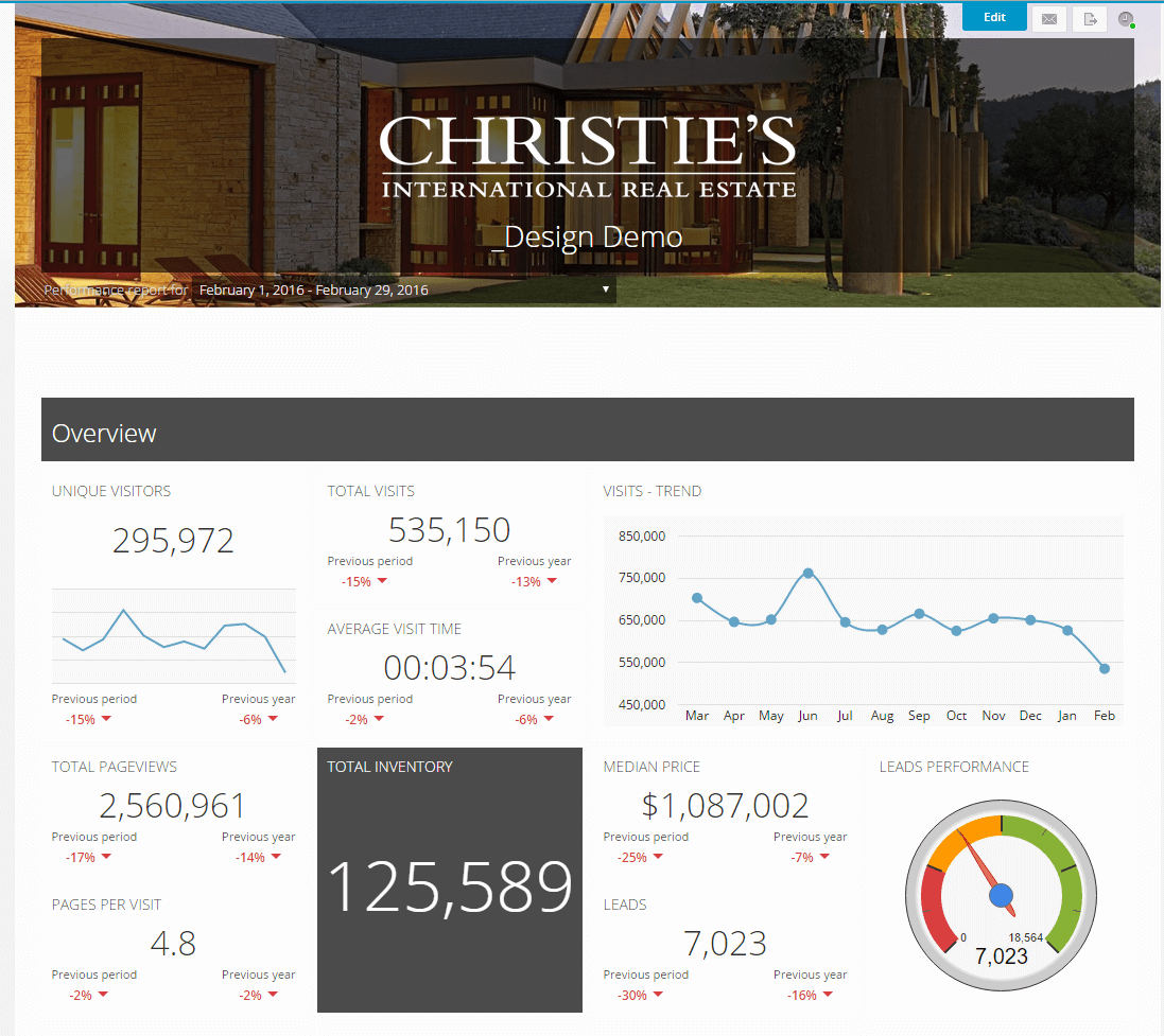 dashboard version 3